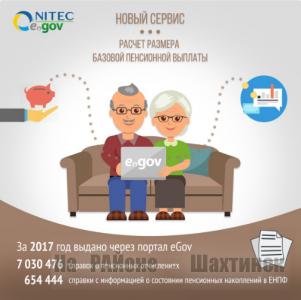 Пенсионеры могут сами рассчитать базовую пенсию