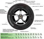 Немного о маркировке шин
