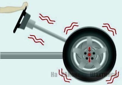 Биение на руле: причины и устранение.