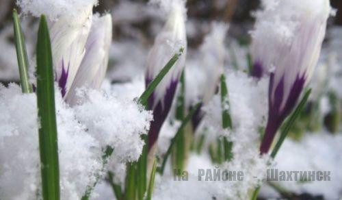 Немного о погоде в марте