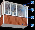 Для чего нужна наружная отделка балкона?