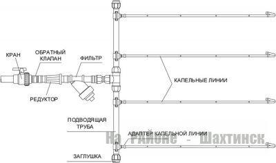 shema-proektirovanija-sistemy-kapelnogo-poliva.jpg (29. 29 Kb)